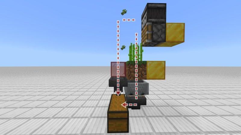 アイテム化したサトウキビがホッパーを通してチェストに格納