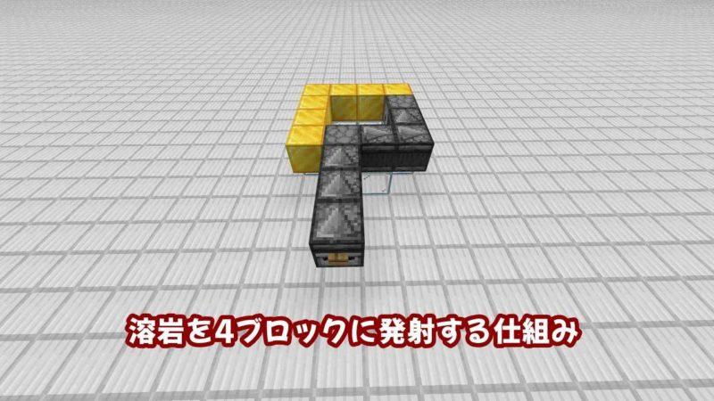 溶岩を4ブロックに発射する仕組み