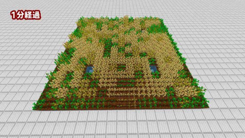 同じ作物を全ての箇所に植える:1分経過