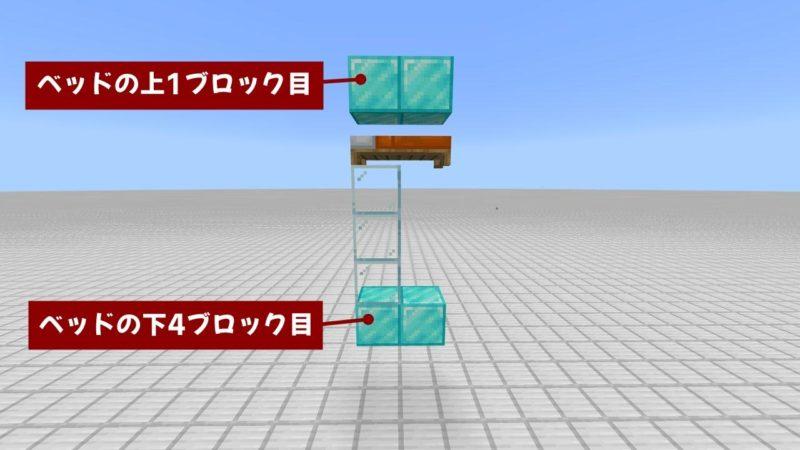 湧き範囲は上下1ブロック目と4ブロック目
