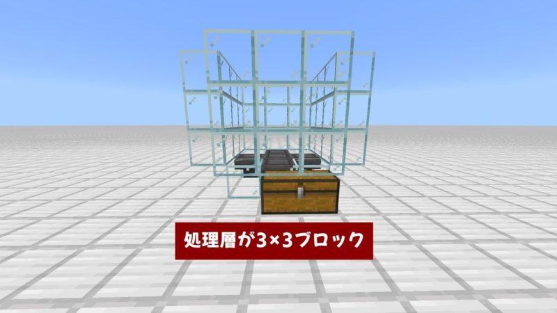 処理層が3×3ブロック