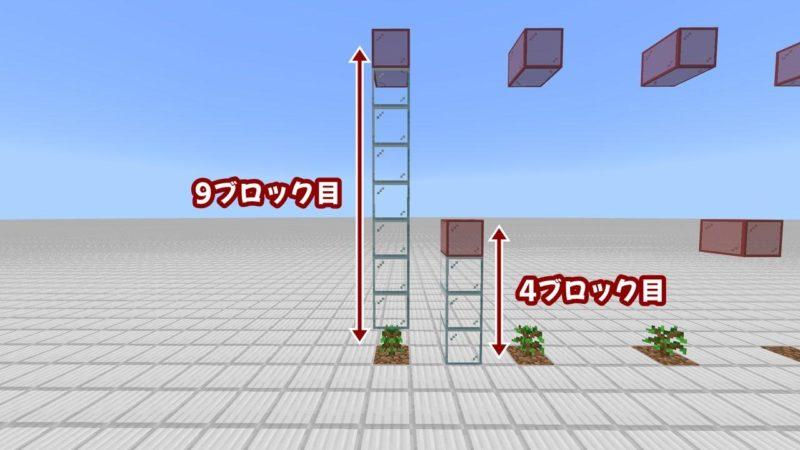 樫の制御ブロックの位置