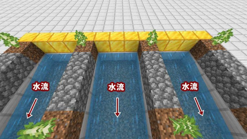 通路下の水流