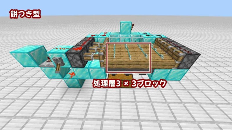 処理層3 × 3ブロックの餅つき型