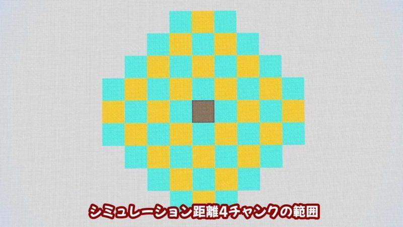 シミュレーション距離4チャンクの範囲