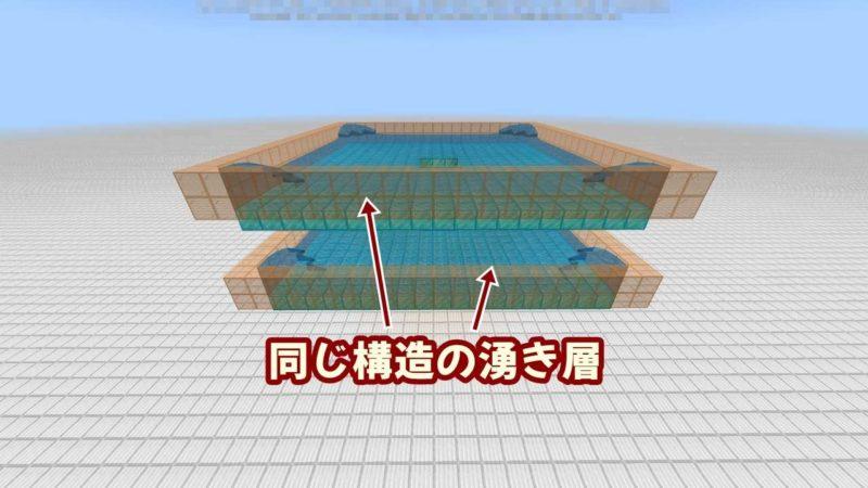 同じ構造の湧き層